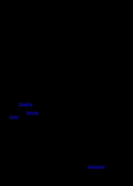 CCPA Flow Chart Image